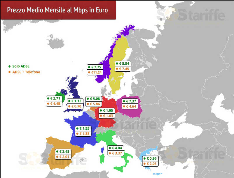 costo_adsl_europa_sos_tariffe