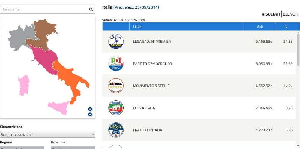 risultati elezioni europee italia