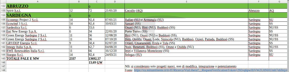 elenco impianti eolico meridione 5